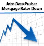 jobs report pushing rates down