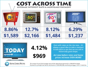 Cost-across-the-decades-1500
